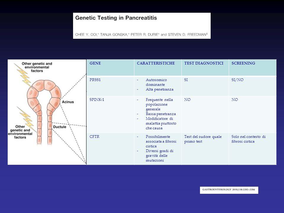 GENECARATTERISTICHE. TEST DIAGNOSTICI. SCREENING. PRSS1. Autosomico dominante. Alta penetranza. SI.