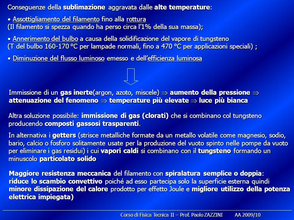 Conseguenze della sublimazione aggravata dalle alte temperature: