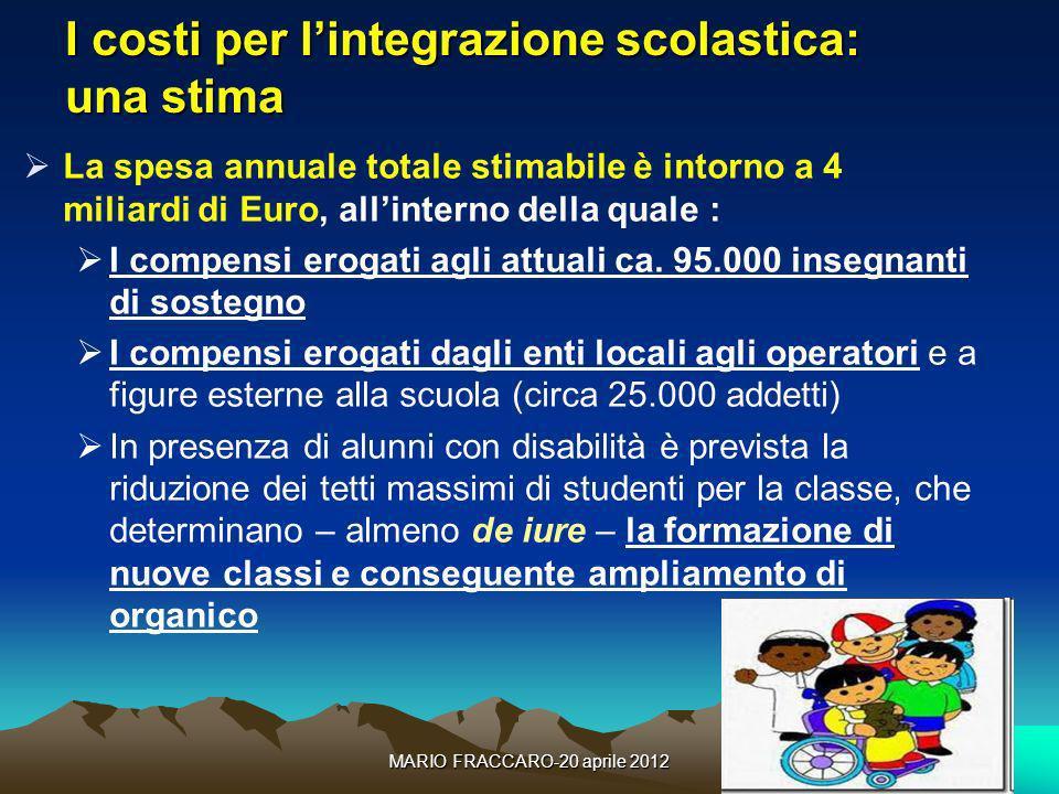 I costi per l'integrazione scolastica: una stima