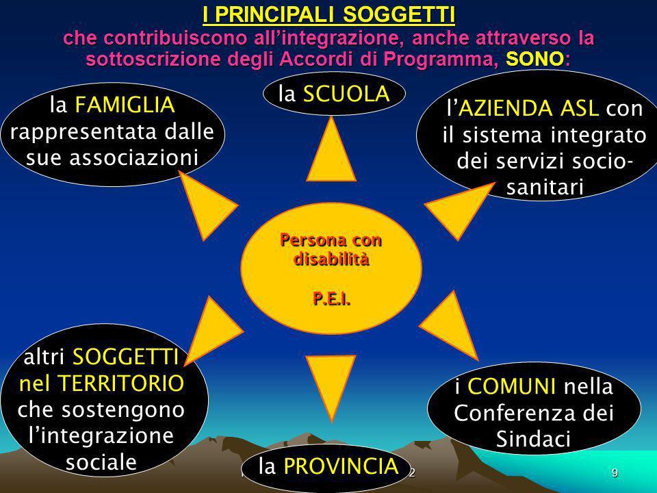 l'AZIENDA ASL con il sistema integrato dei servizi socio-sanitari