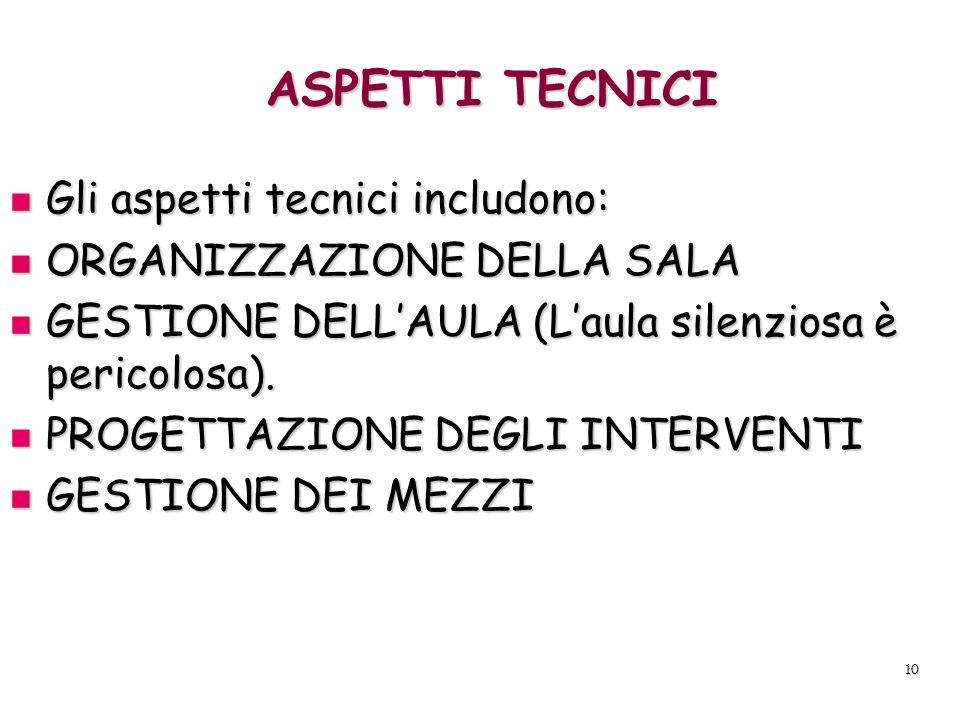 ASPETTI TECNICI Gli aspetti tecnici includono: