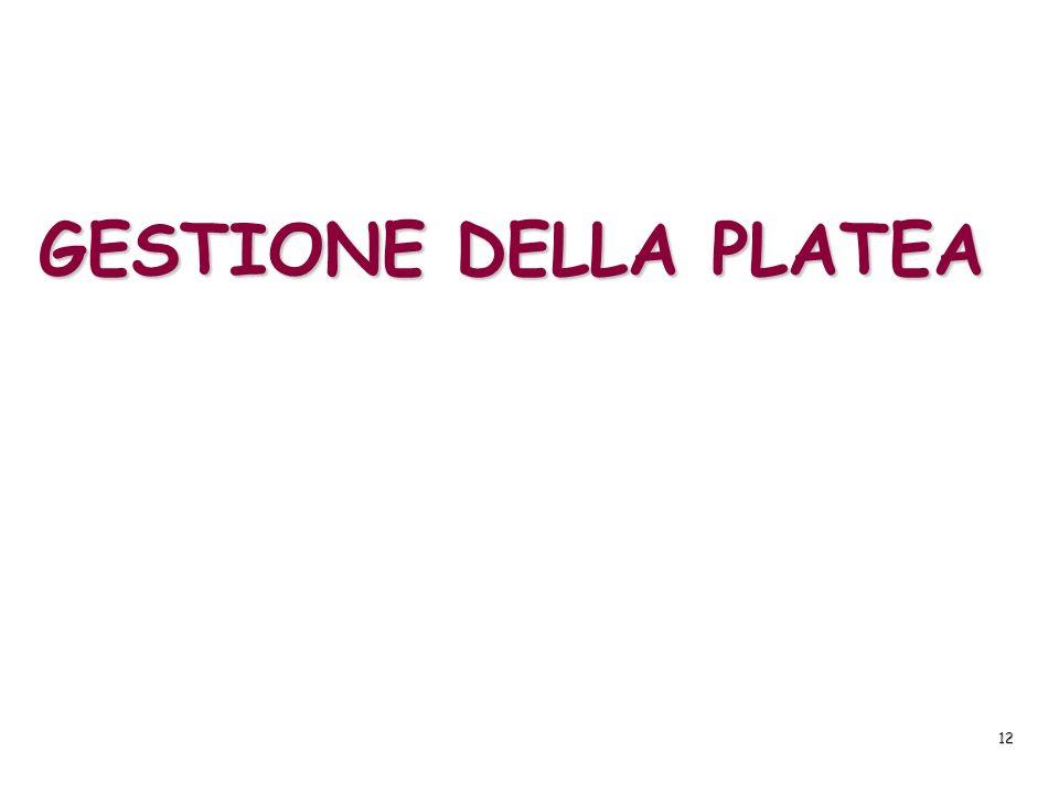 GESTIONE DELLA PLATEA