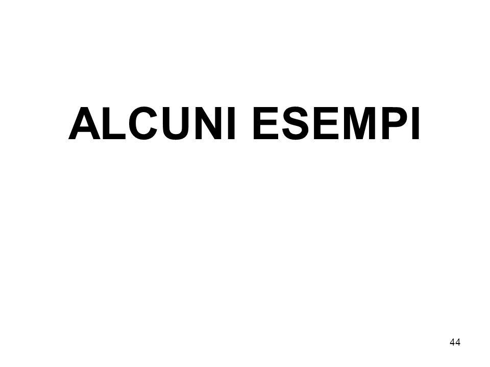 ALCUNI ESEMPI