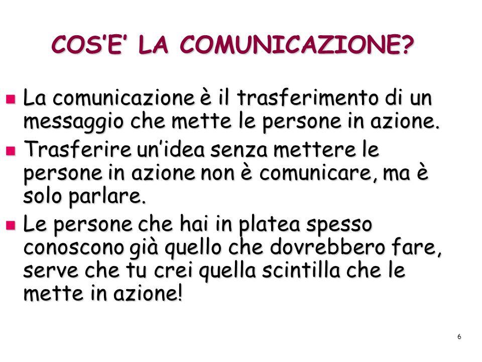 COS'E' LA COMUNICAZIONE