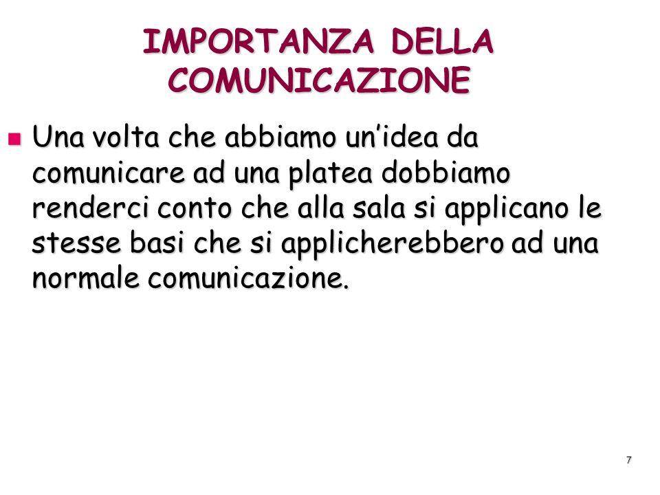 IMPORTANZA DELLA COMUNICAZIONE