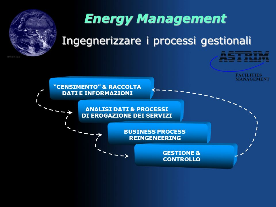 Ingegnerizzare i processi gestionali