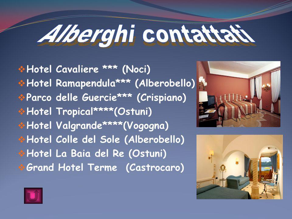 Alberghi contattati Hotel Cavaliere *** (Noci)