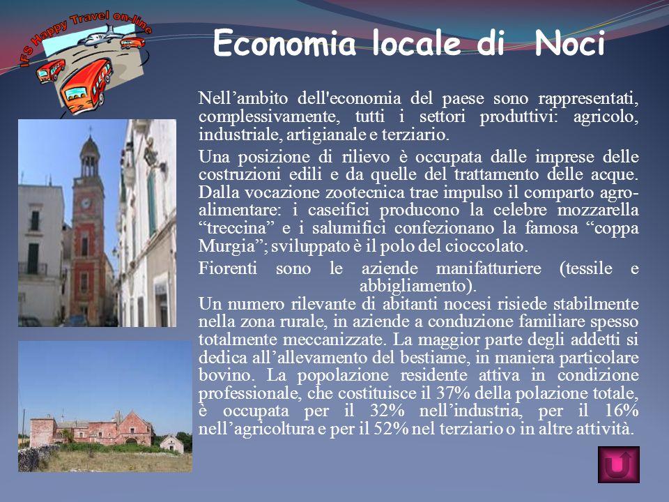Economia locale di Noci