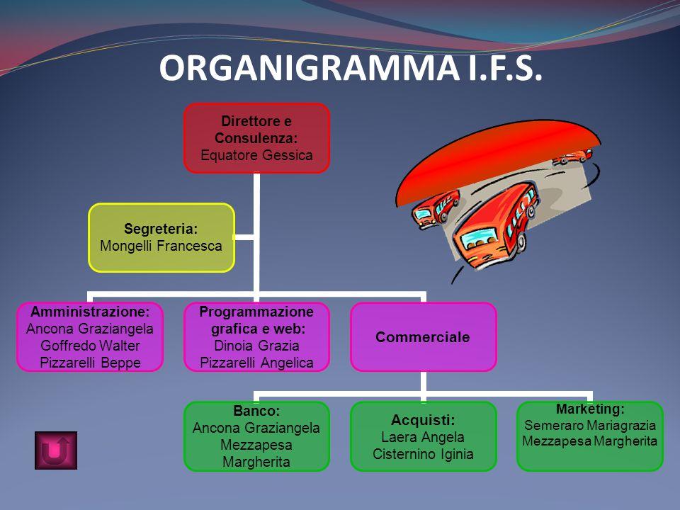 ORGANIGRAMMA I.F.S.
