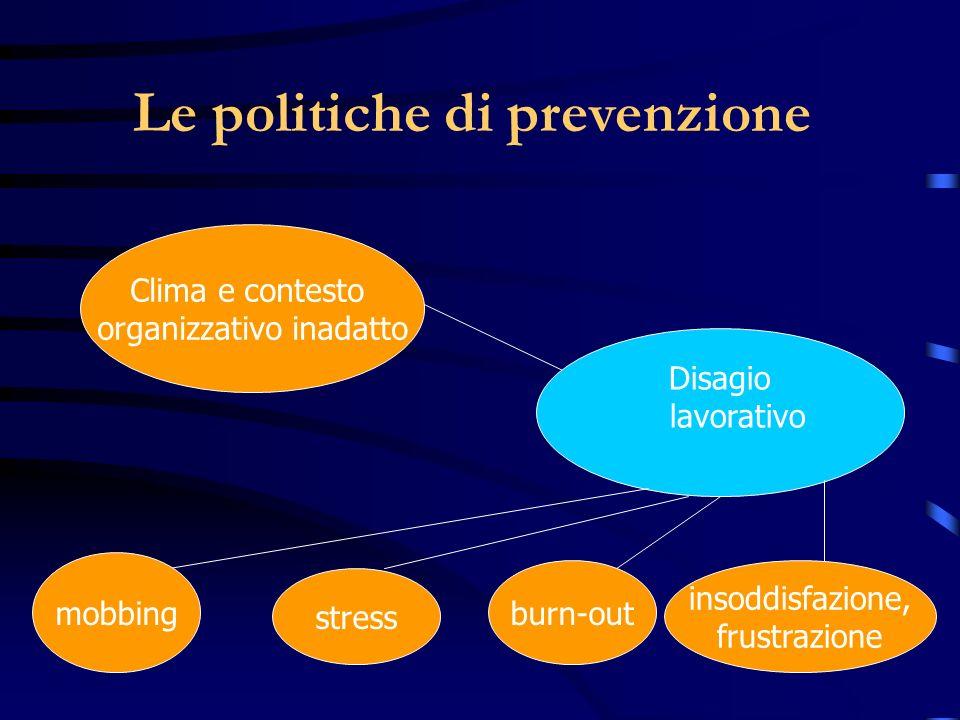 Le politiche di prevenzione