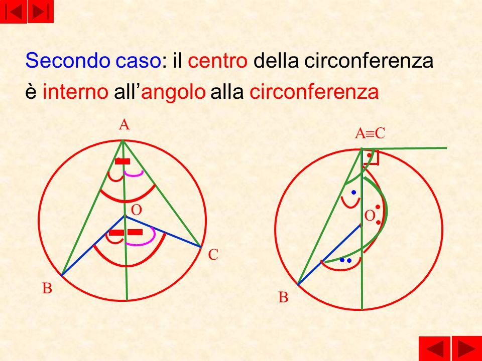 Secondo caso: il centro della circonferenza è interno all'angolo alla circonferenza