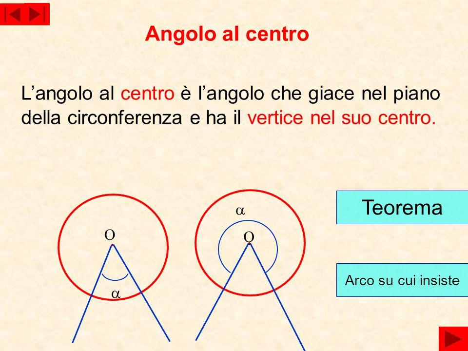 Angolo al centro Teorema