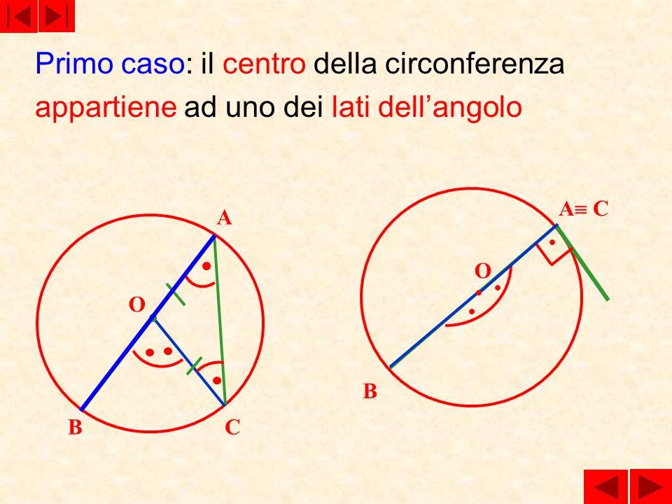 Primo caso: il centro della circonferenza appartiene ad uno dei lati dell'angolo