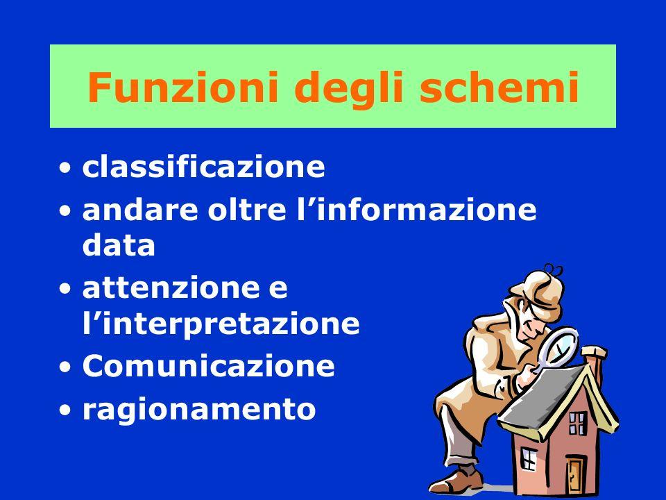 Funzioni degli schemi classificazione andare oltre l'informazione data