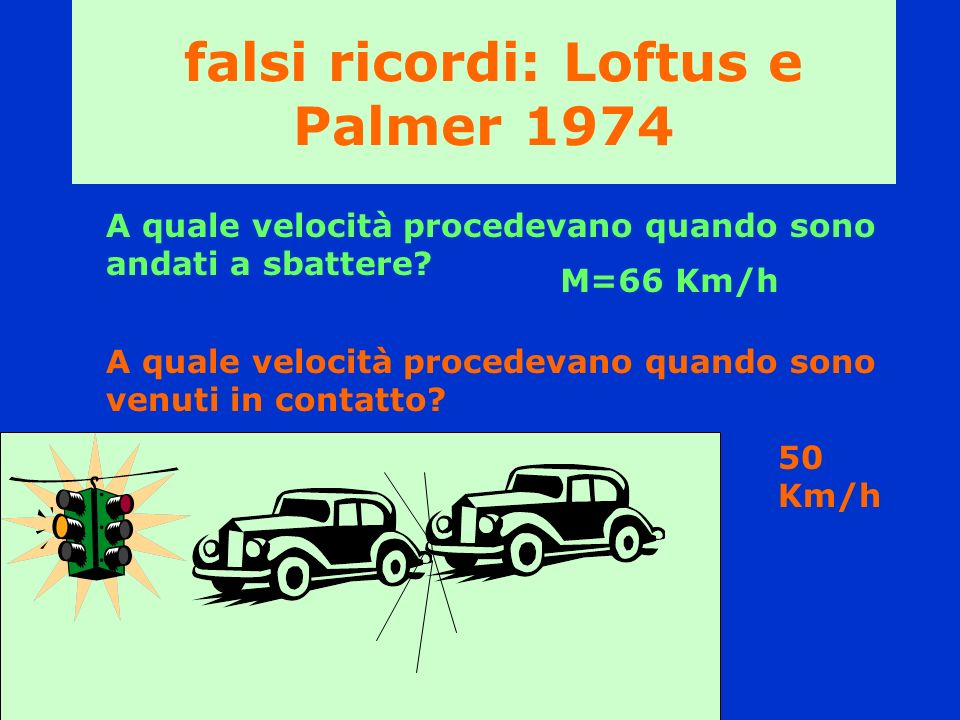 falsi ricordi: Loftus e Palmer 1974