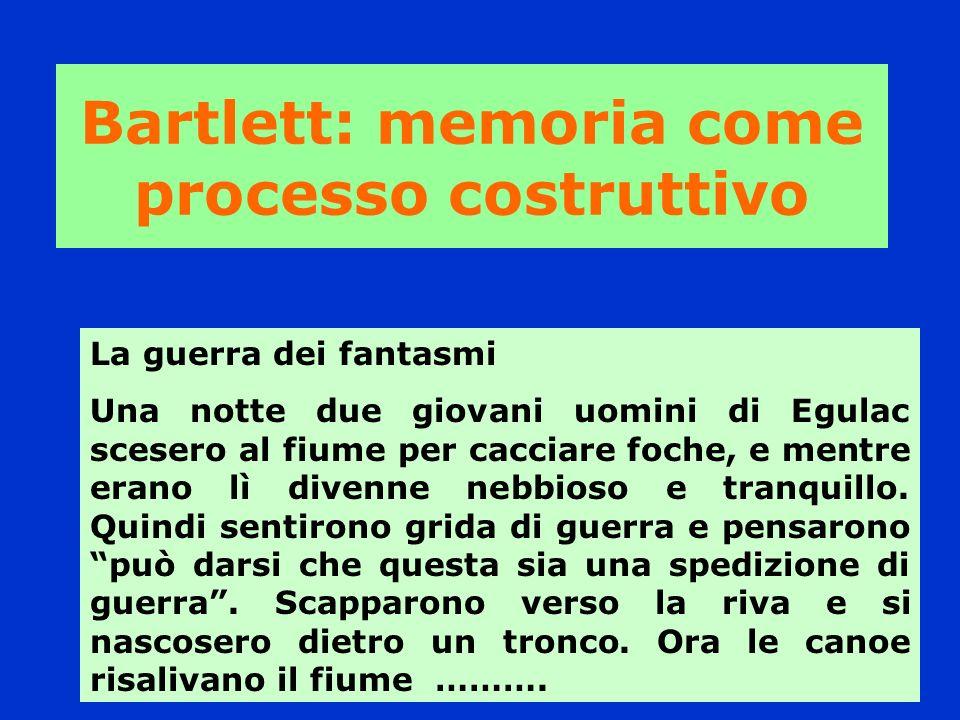 Bartlett: memoria come processo costruttivo