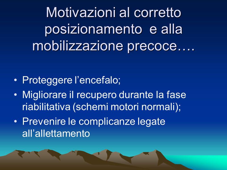 Motivazioni al corretto posizionamento e alla mobilizzazione precoce….