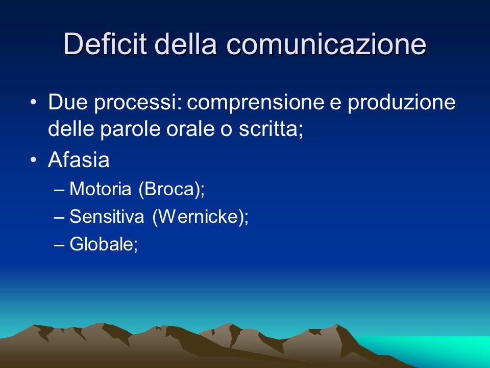 Deficit della comunicazione
