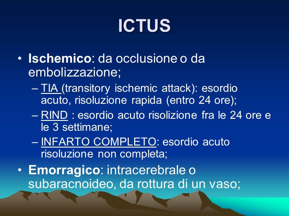 ICTUS Ischemico: da occlusione o da embolizzazione;
