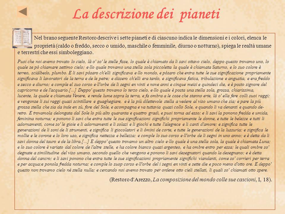 La descrizione dei pianeti