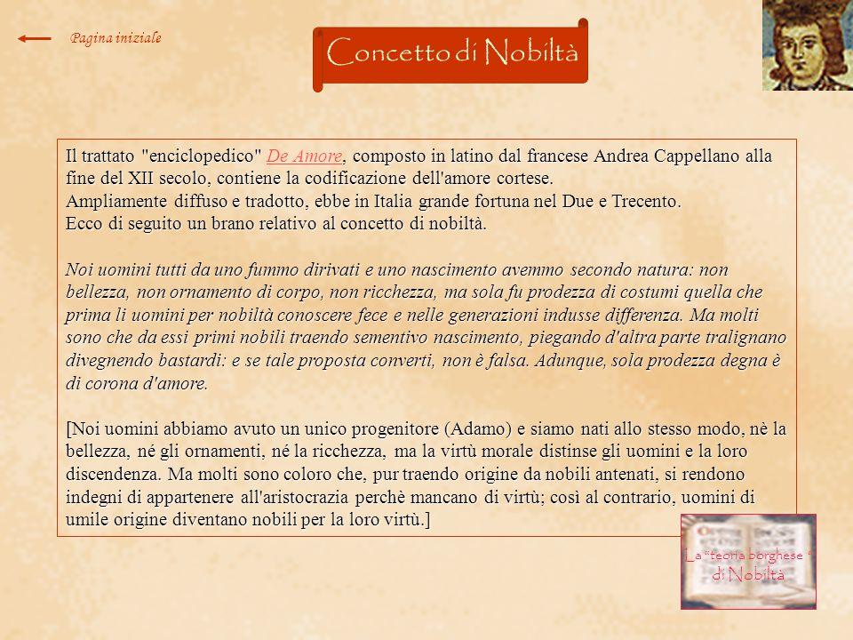 Concetto di Nobiltà Pagina iniziale.