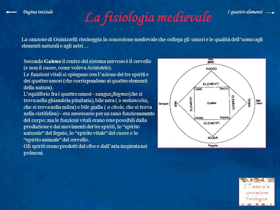 La fisiologia medievale