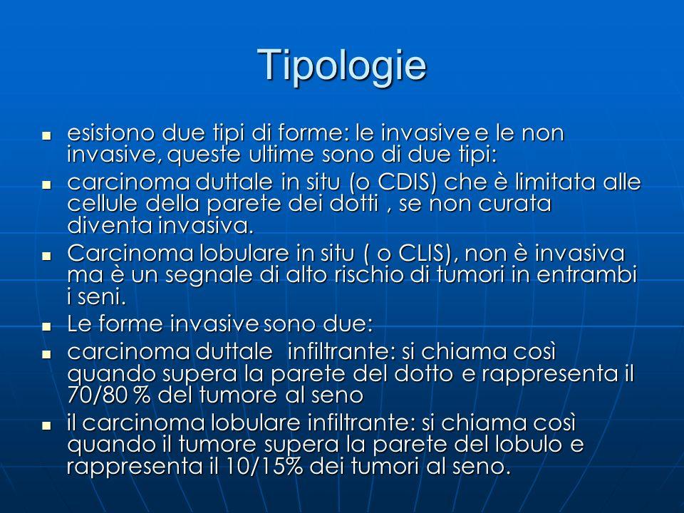 Tipologie esistono due tipi di forme: le invasive e le non invasive, queste ultime sono di due tipi: