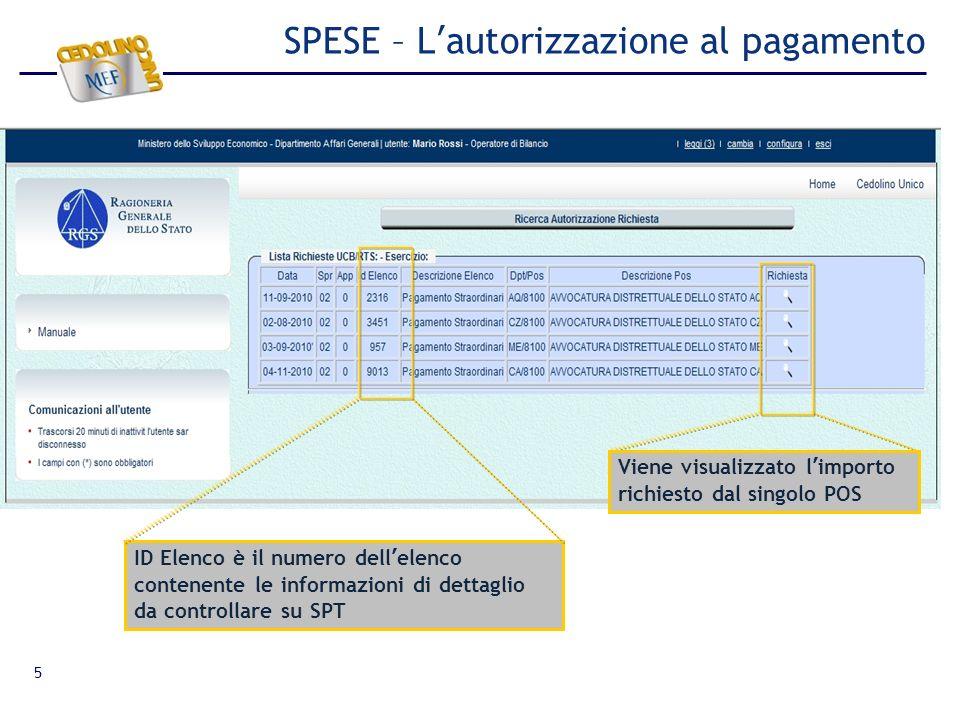 SPESE – L'autorizzazione al pagamento