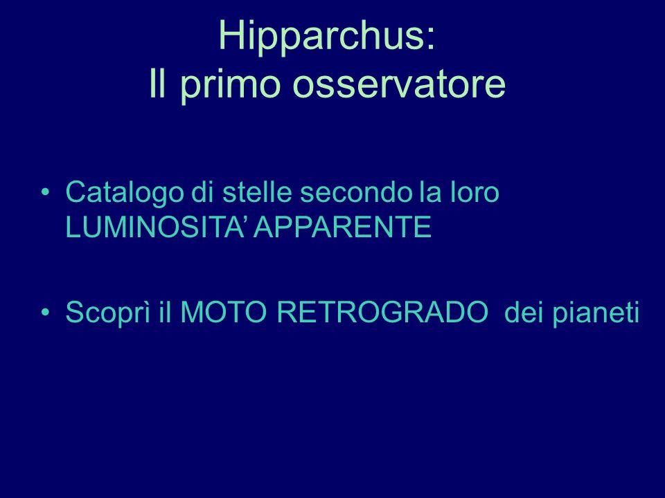 Hipparchus: Il primo osservatore