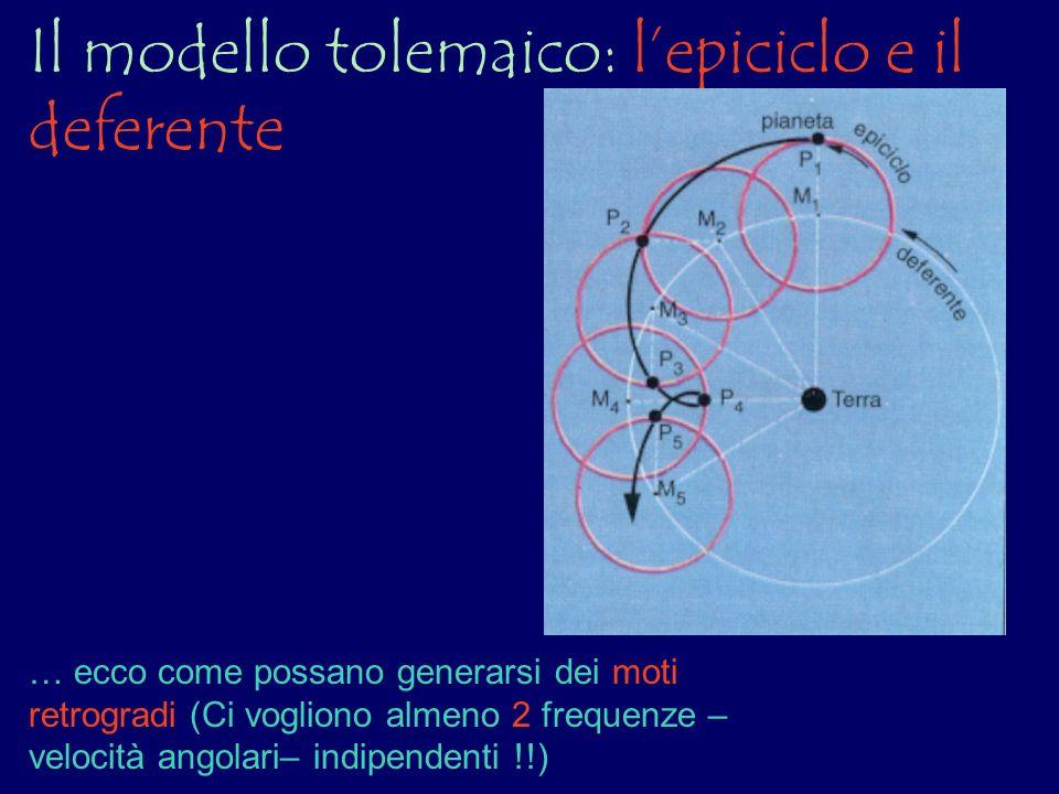 Il modello tolemaico: l'epiciclo e il deferente