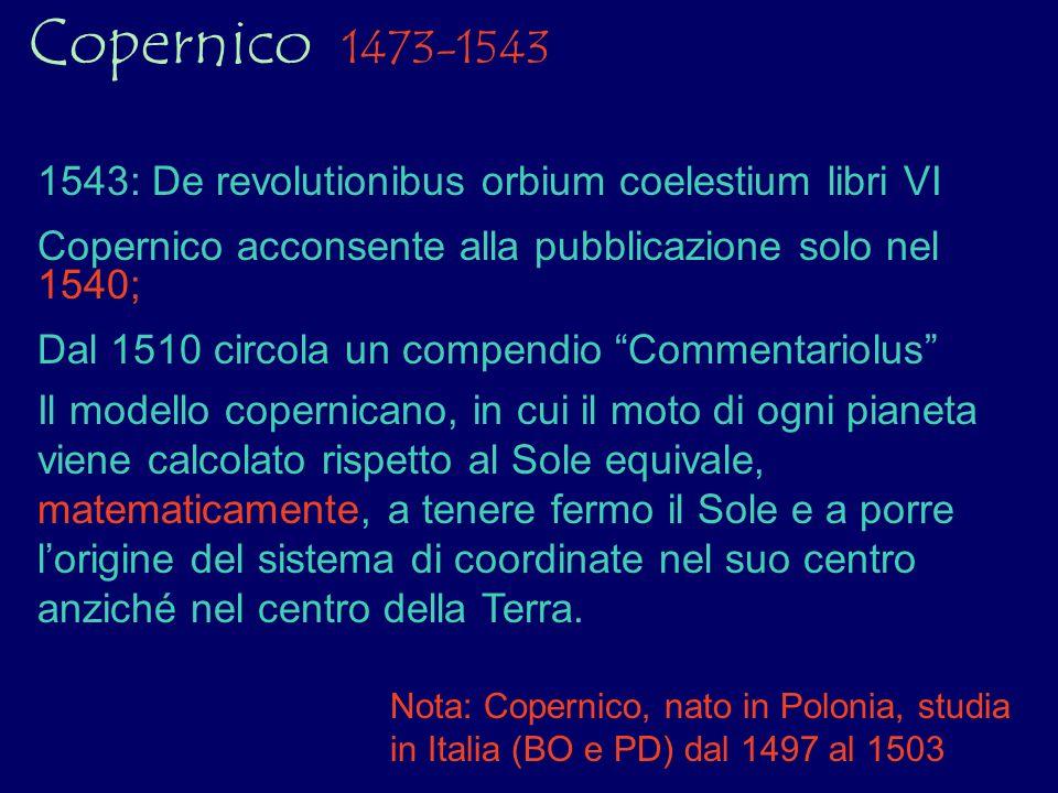 Copernico 1473-1543 1543: De revolutionibus orbium coelestium libri VI