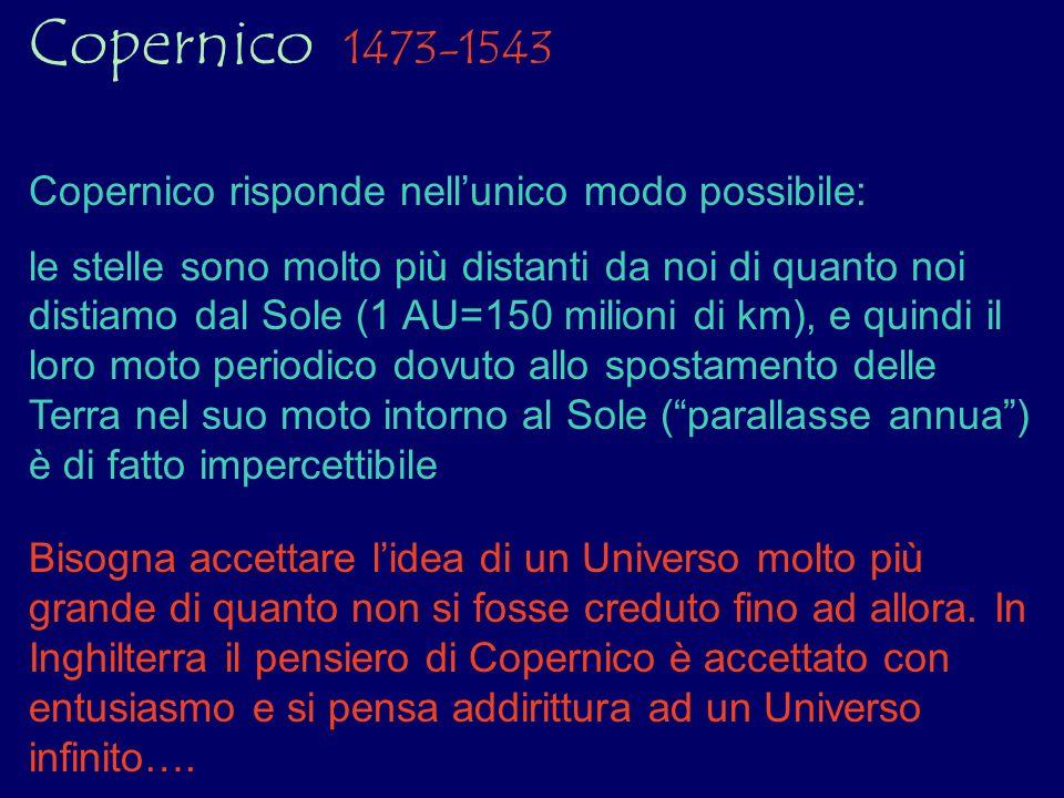 Copernico 1473-1543 Copernico risponde nell'unico modo possibile: