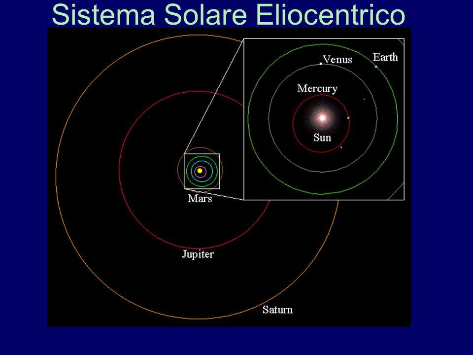 Sistema Solare Eliocentrico