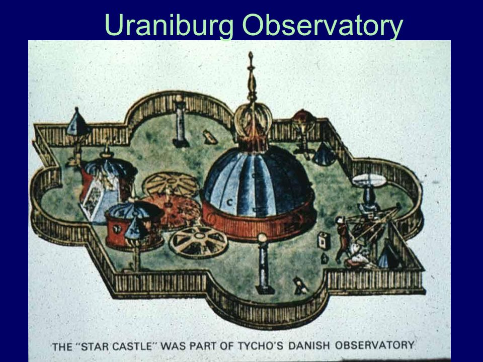 Uraniburg Observatory