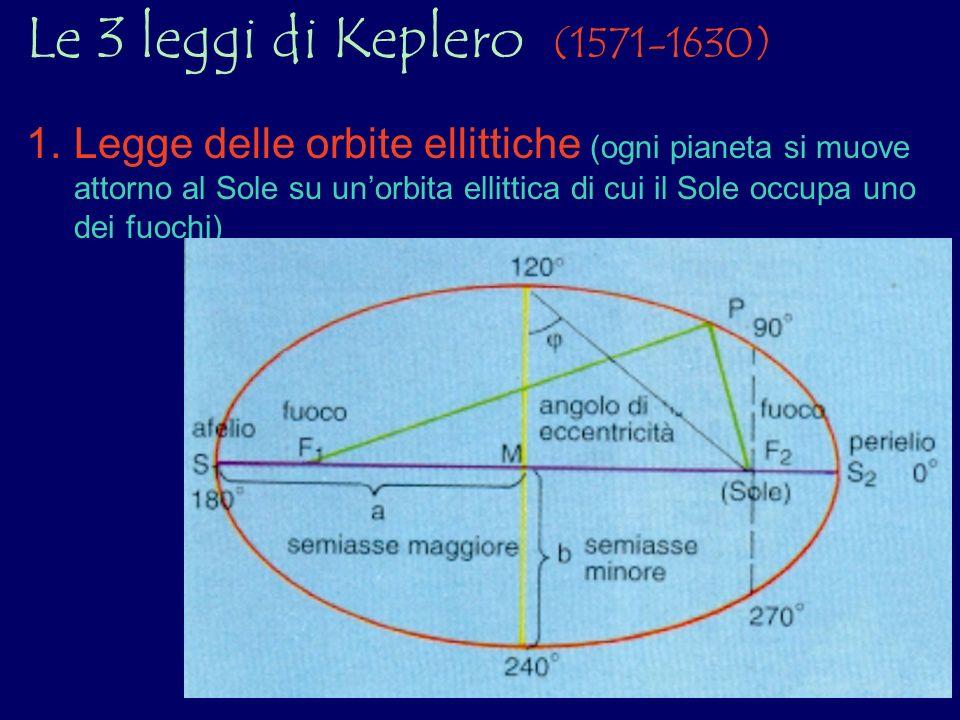 Le 3 leggi di Keplero (1571-1630)