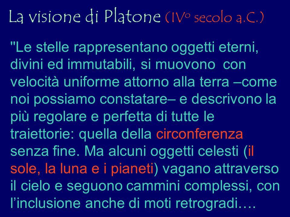 La visione di Platone (IVo secolo a.C.)