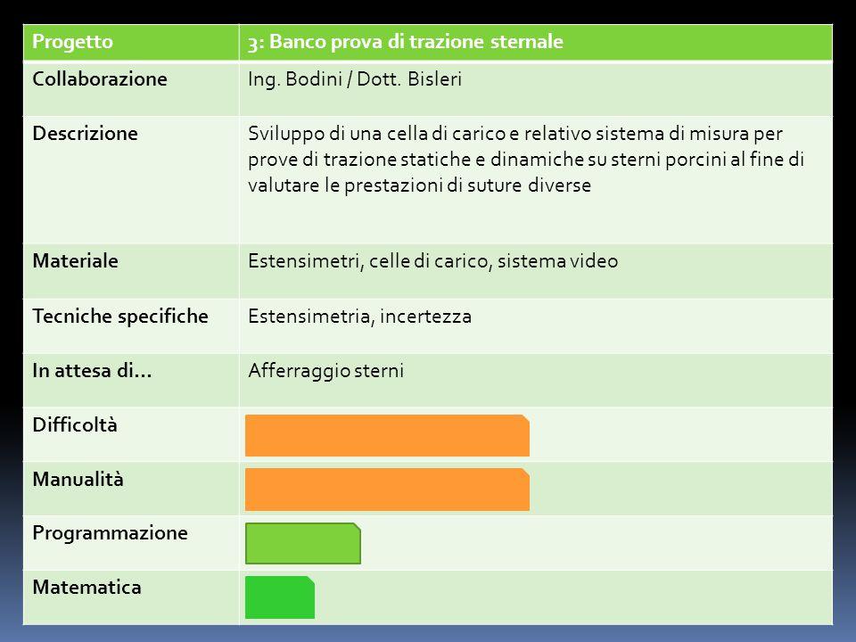 Progetto 3: Banco prova di trazione sternale. Collaborazione. Ing. Bodini / Dott. Bisleri. Descrizione.