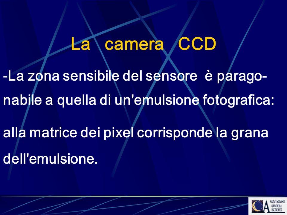 La camera CCD La zona sensibile del sensore è parago-nabile a quella di un emulsione fotografica: