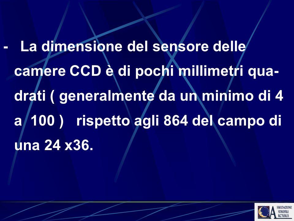 - La dimensione del sensore delle camere CCD è di pochi millimetri qua-drati ( generalmente da un minimo di 4 a 100 ) rispetto agli 864 del campo di una 24 x36.