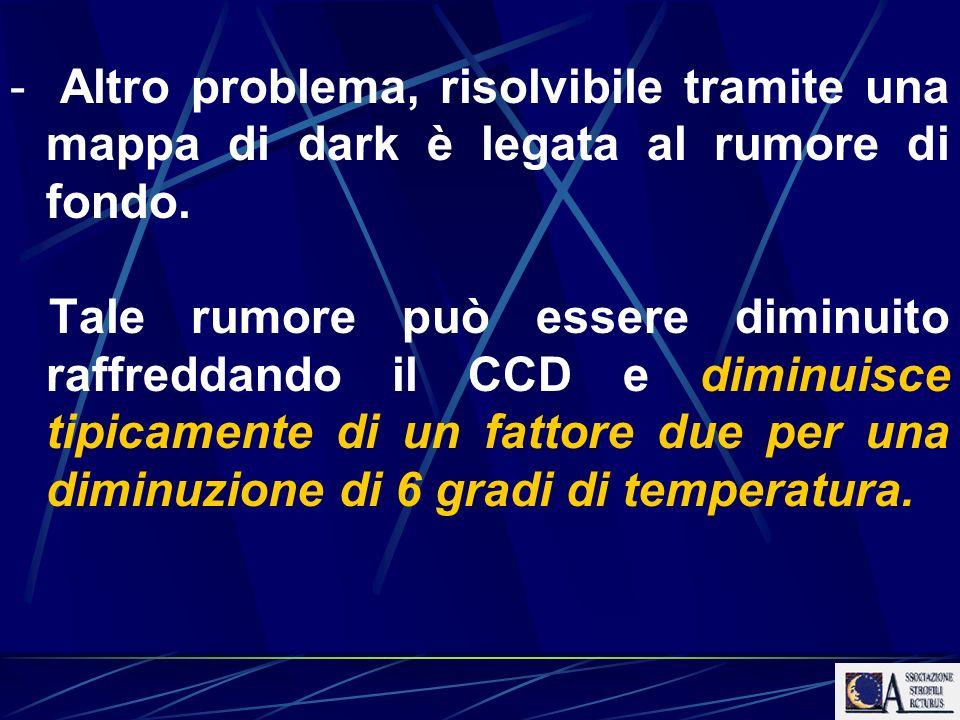 Altro problema, risolvibile tramite una mappa di dark è legata al rumore di fondo.