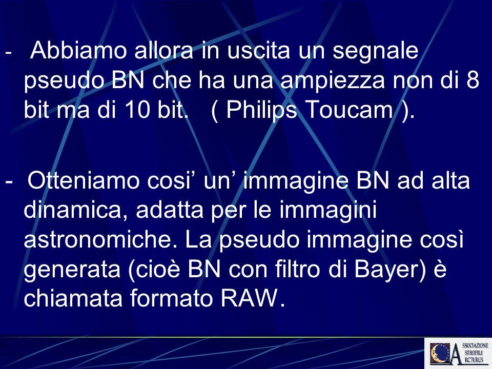 Abbiamo allora in uscita un segnale pseudo BN che ha una ampiezza non di 8 bit ma di 10 bit. ( Philips Toucam ).