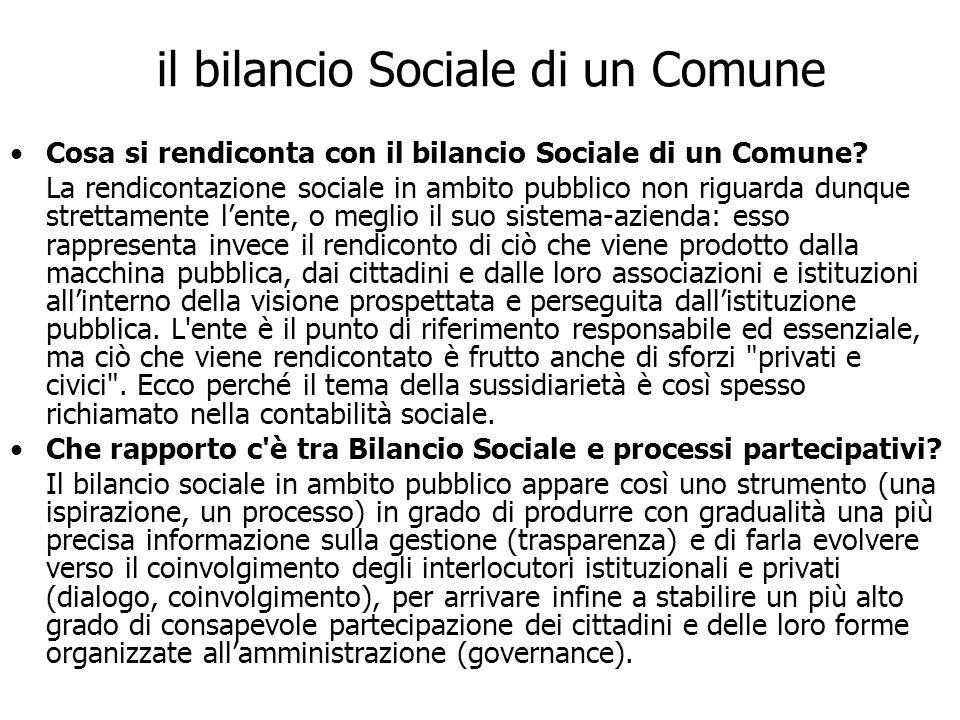 il bilancio Sociale di un Comune