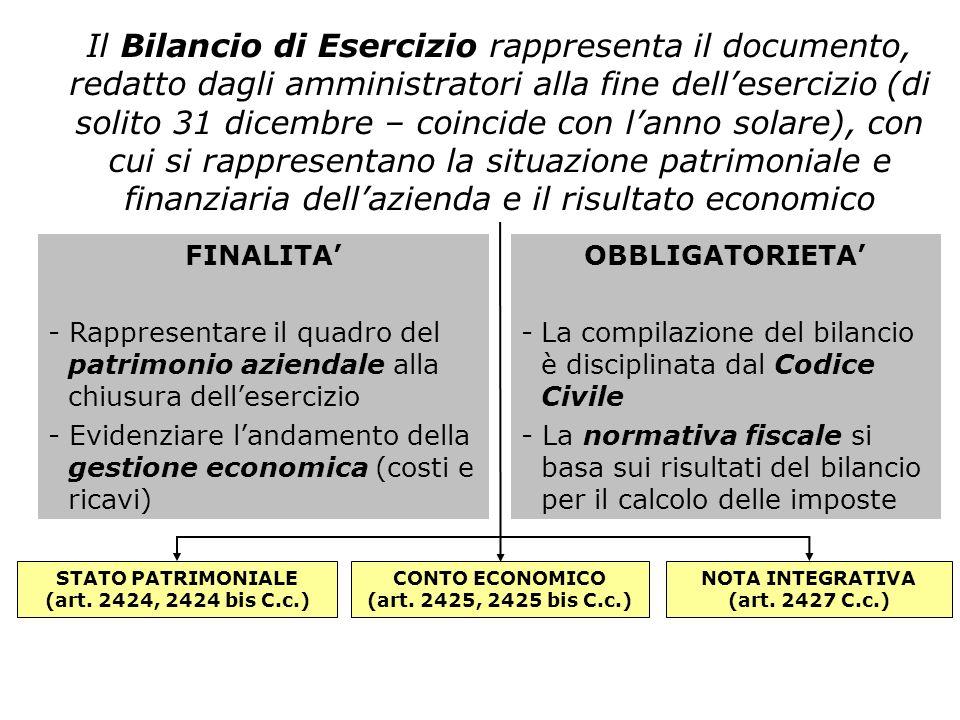 Il Bilancio di Esercizio rappresenta il documento, redatto dagli amministratori alla fine dell'esercizio (di solito 31 dicembre – coincide con l'anno solare), con cui si rappresentano la situazione patrimoniale e finanziaria dell'azienda e il risultato economico