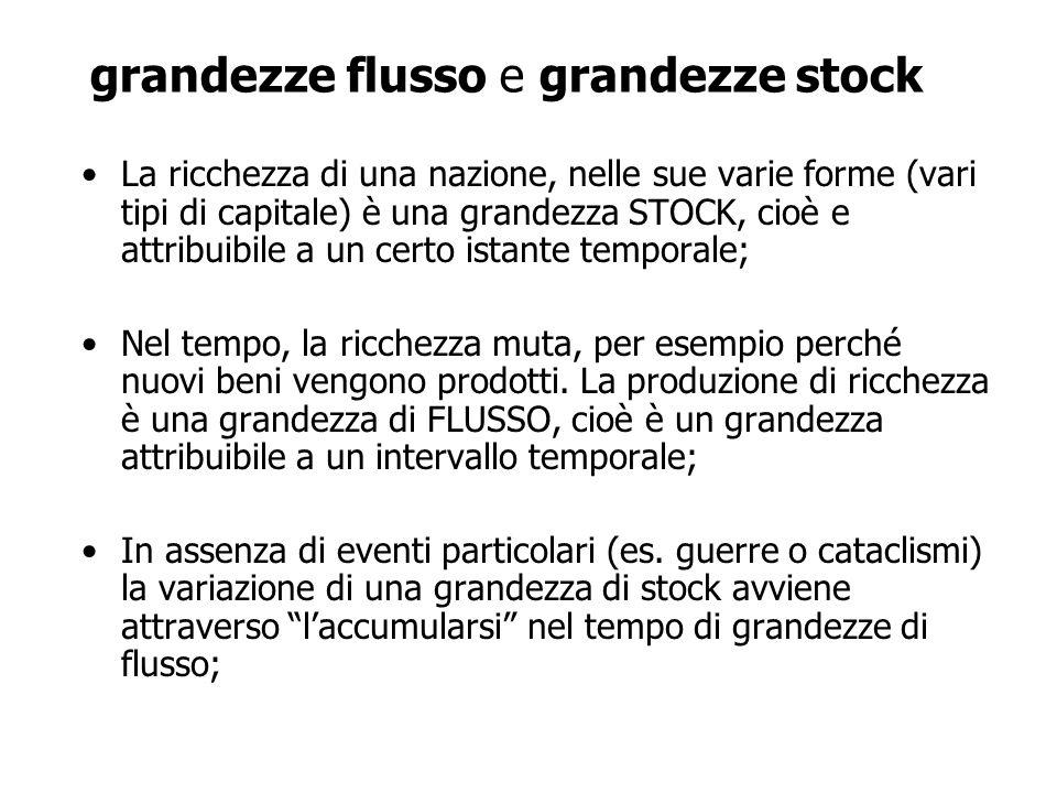 grandezze flusso e grandezze stock