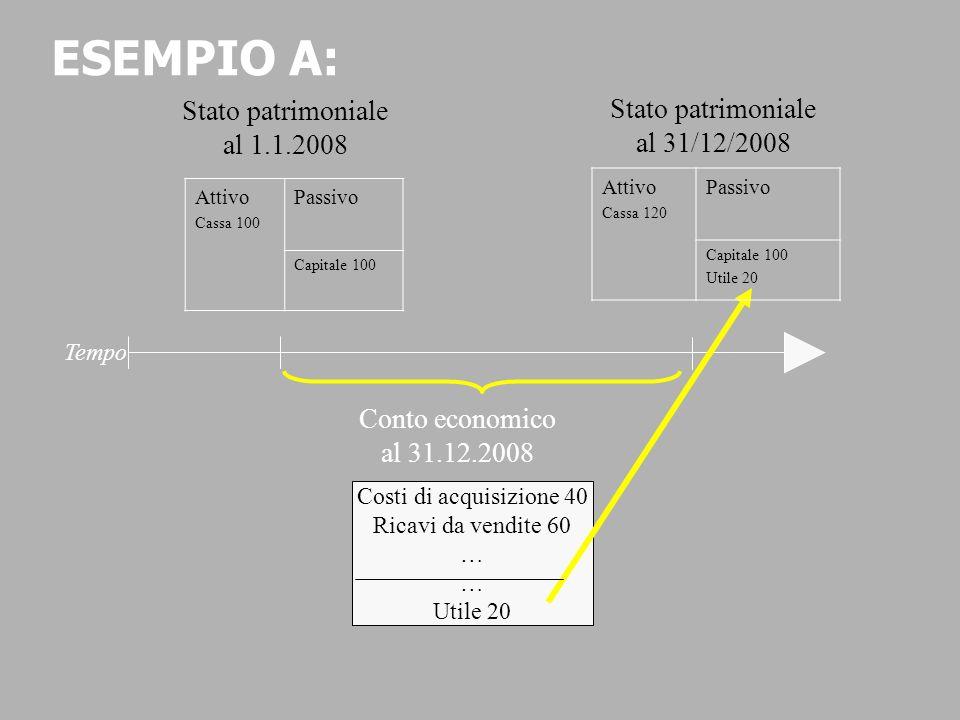 Stato patrimoniale al 31/12/2008