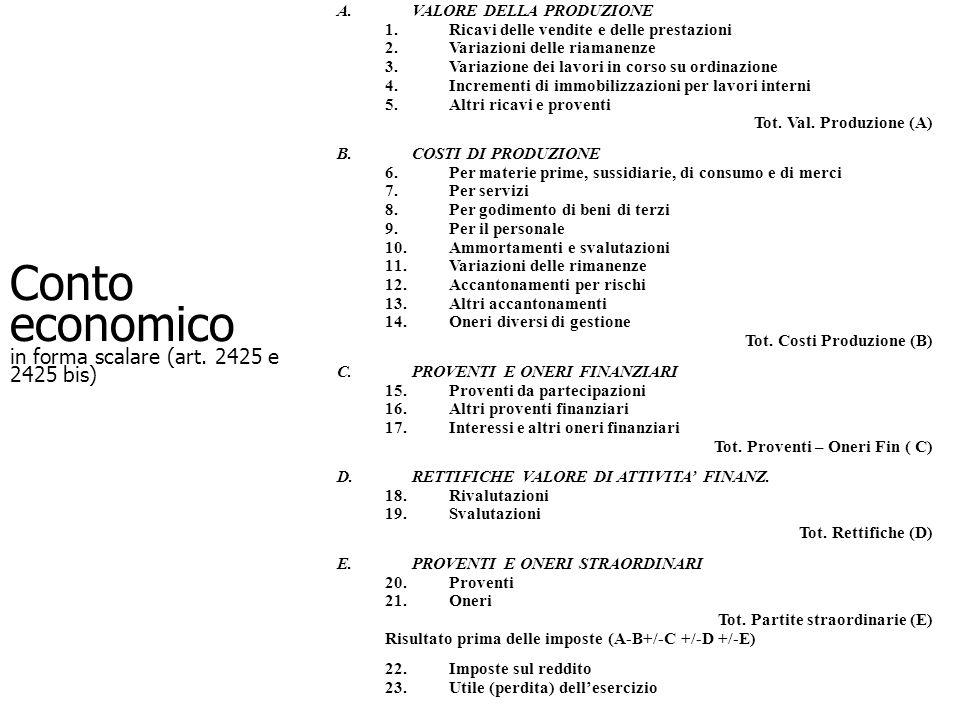 Conto economico in forma scalare (art. 2425 e 2425 bis)
