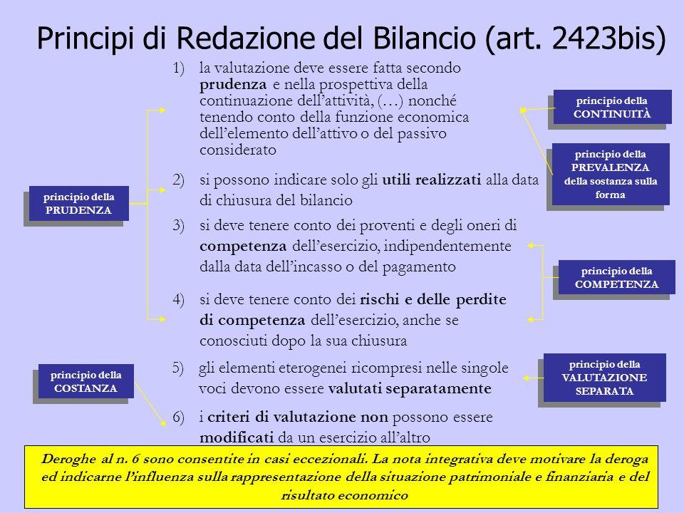 Principi di Redazione del Bilancio (art. 2423bis)