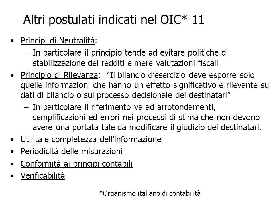 Altri postulati indicati nel OIC* 11