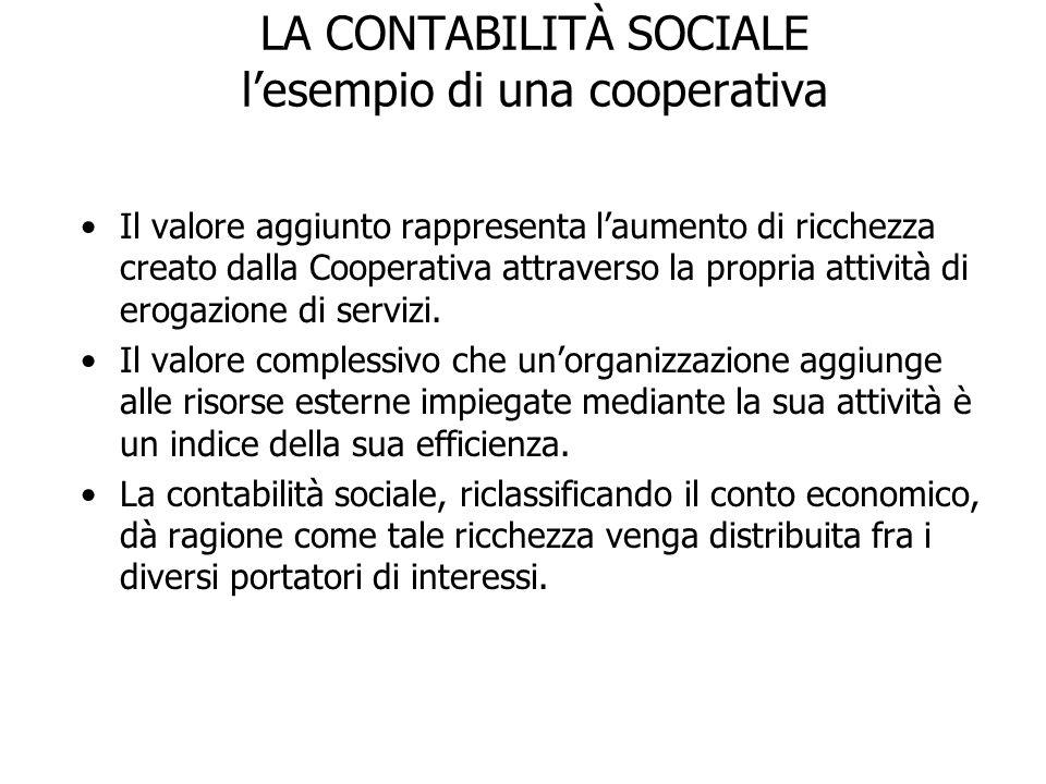 LA CONTABILITÀ SOCIALE l'esempio di una cooperativa