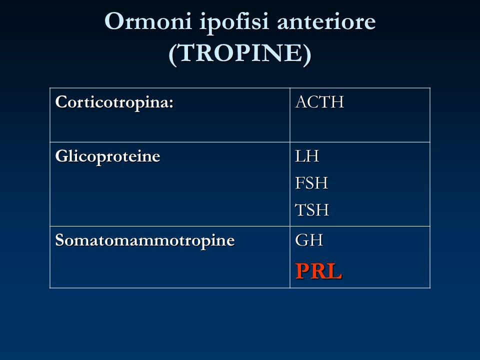 Ormoni ipofisi anteriore (TROPINE)